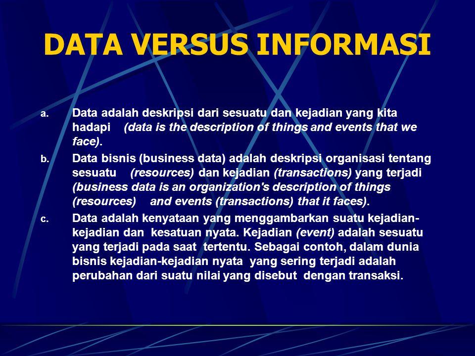 DATA VERSUS INFORMASI