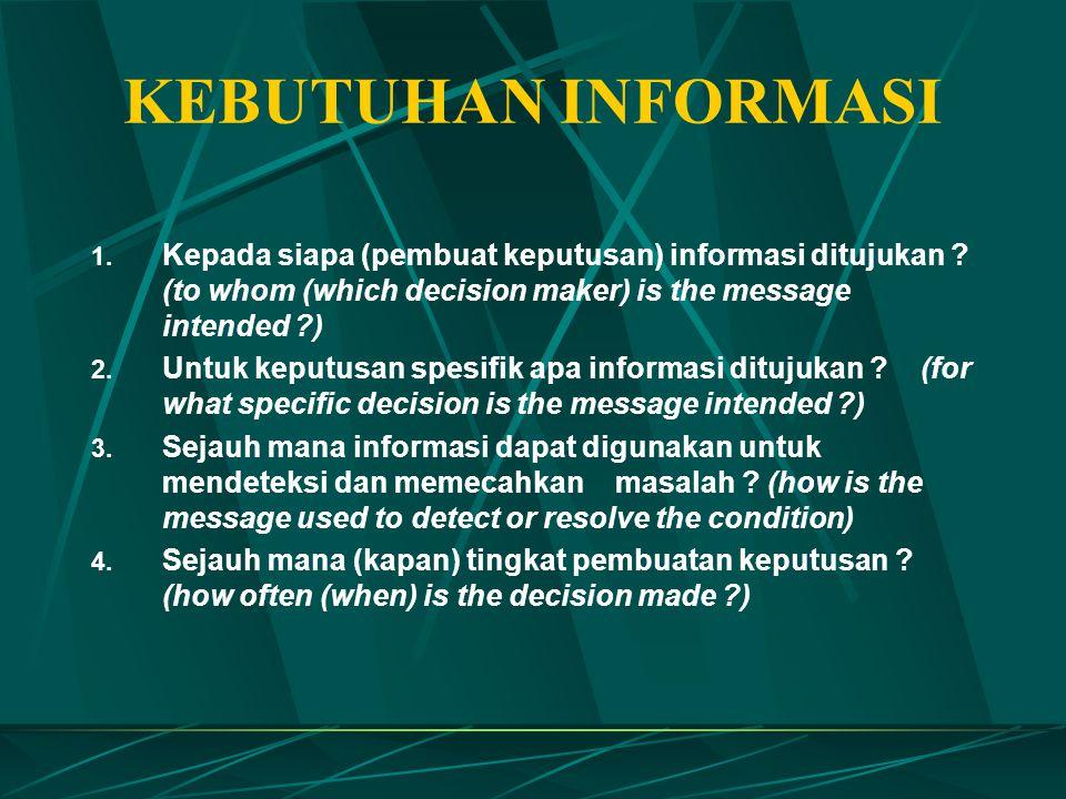 KEBUTUHAN INFORMASI Kepada siapa (pembuat keputusan) informasi ditujukan (to whom (which decision maker) is the message intended )