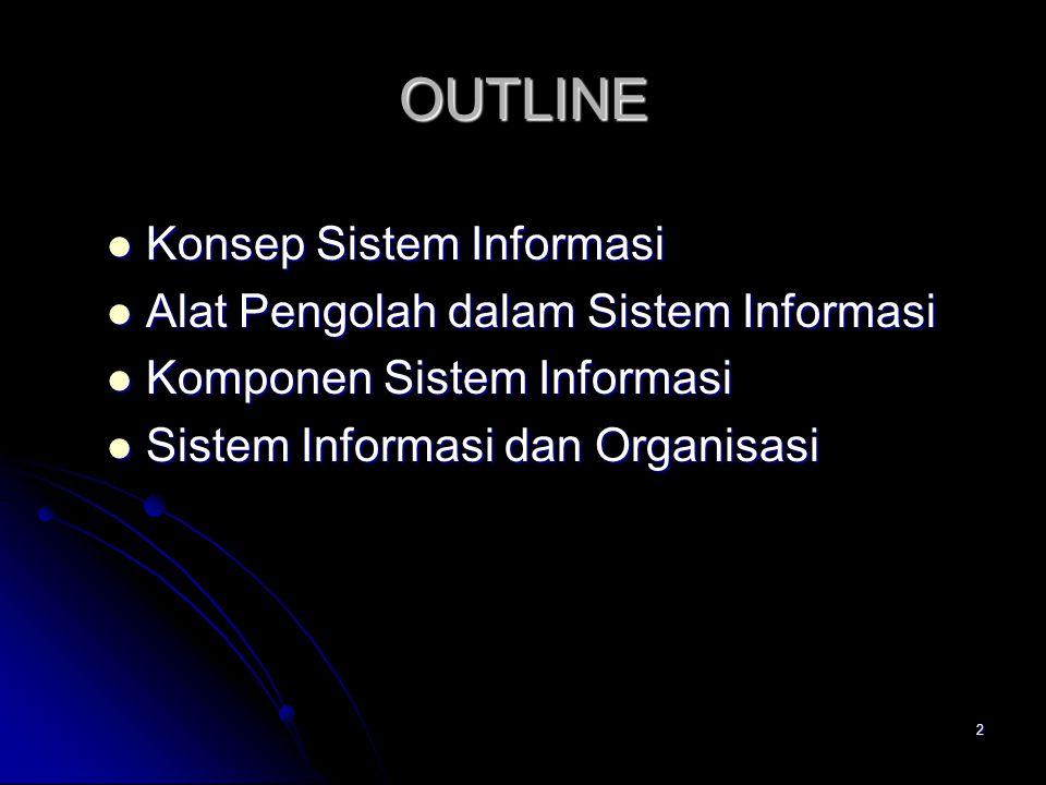 OUTLINE Konsep Sistem Informasi Alat Pengolah dalam Sistem Informasi