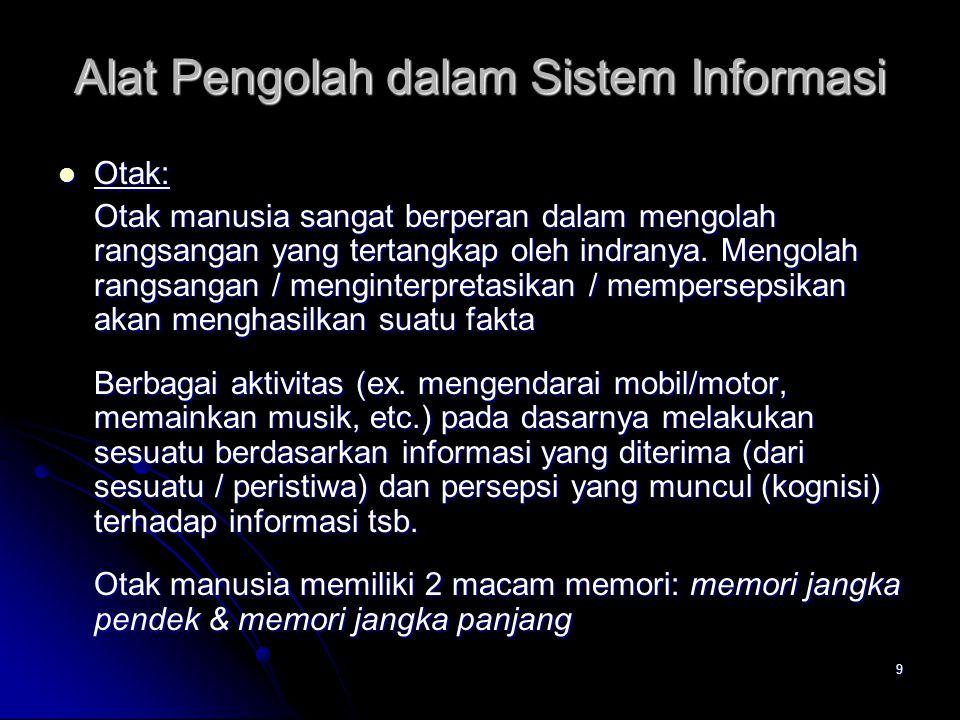 Alat Pengolah dalam Sistem Informasi