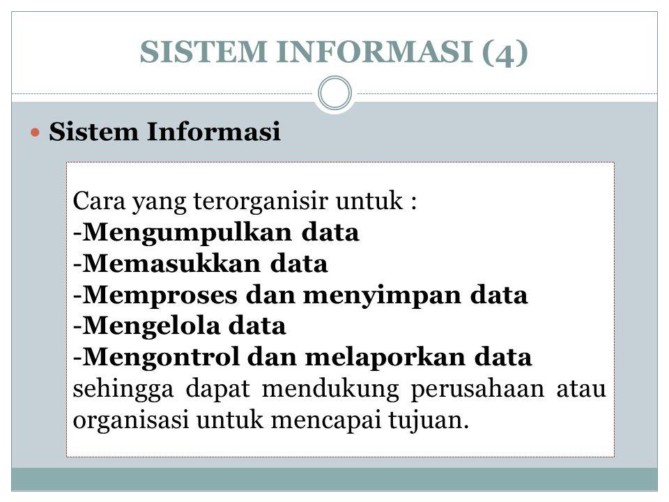 SISTEM INFORMASI (4) Sistem Informasi Cara yang terorganisir untuk :