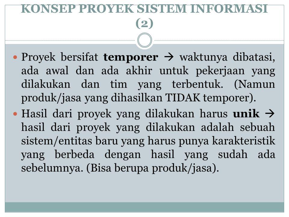 KONSEP PROYEK SISTEM INFORMASI (2)