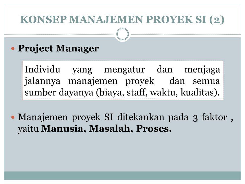 KONSEP MANAJEMEN PROYEK SI (2)
