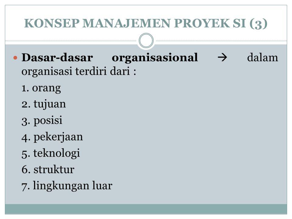 KONSEP MANAJEMEN PROYEK SI (3)