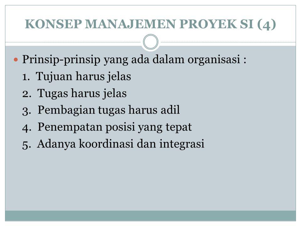 KONSEP MANAJEMEN PROYEK SI (4)