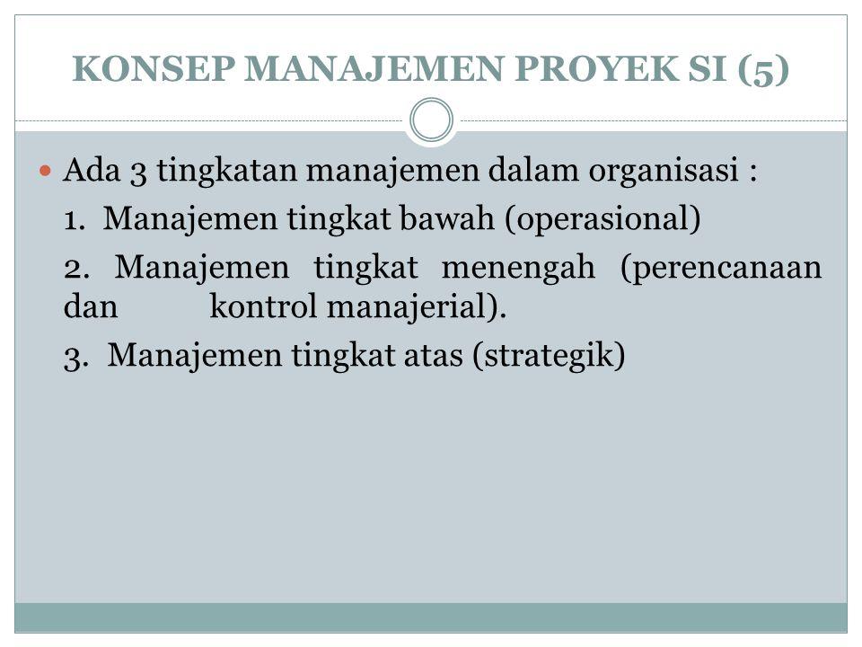 KONSEP MANAJEMEN PROYEK SI (5)
