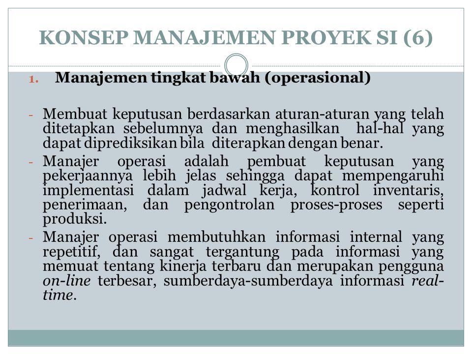 KONSEP MANAJEMEN PROYEK SI (6)