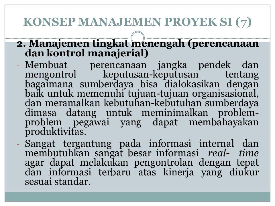 KONSEP MANAJEMEN PROYEK SI (7)