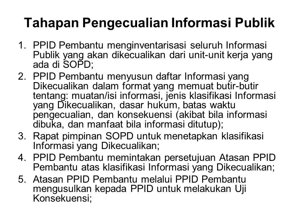 Tahapan Pengecualian Informasi Publik