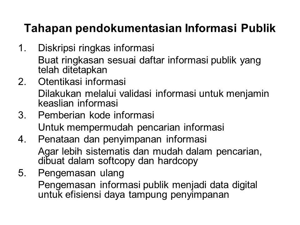 Tahapan pendokumentasian Informasi Publik
