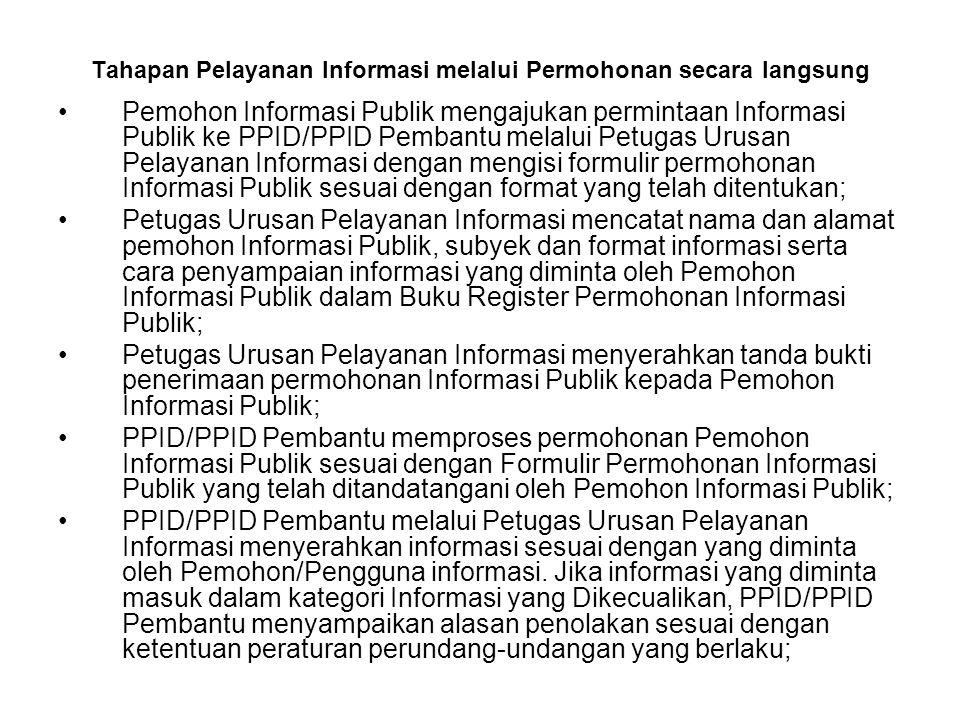 Tahapan Pelayanan Informasi melalui Permohonan secara langsung