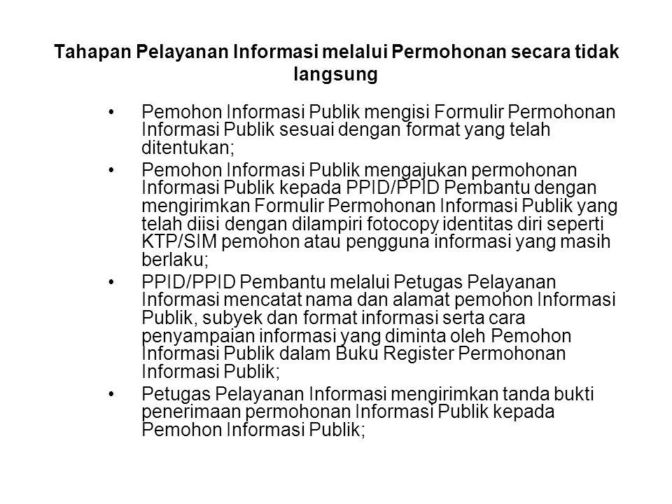 Tahapan Pelayanan Informasi melalui Permohonan secara tidak langsung