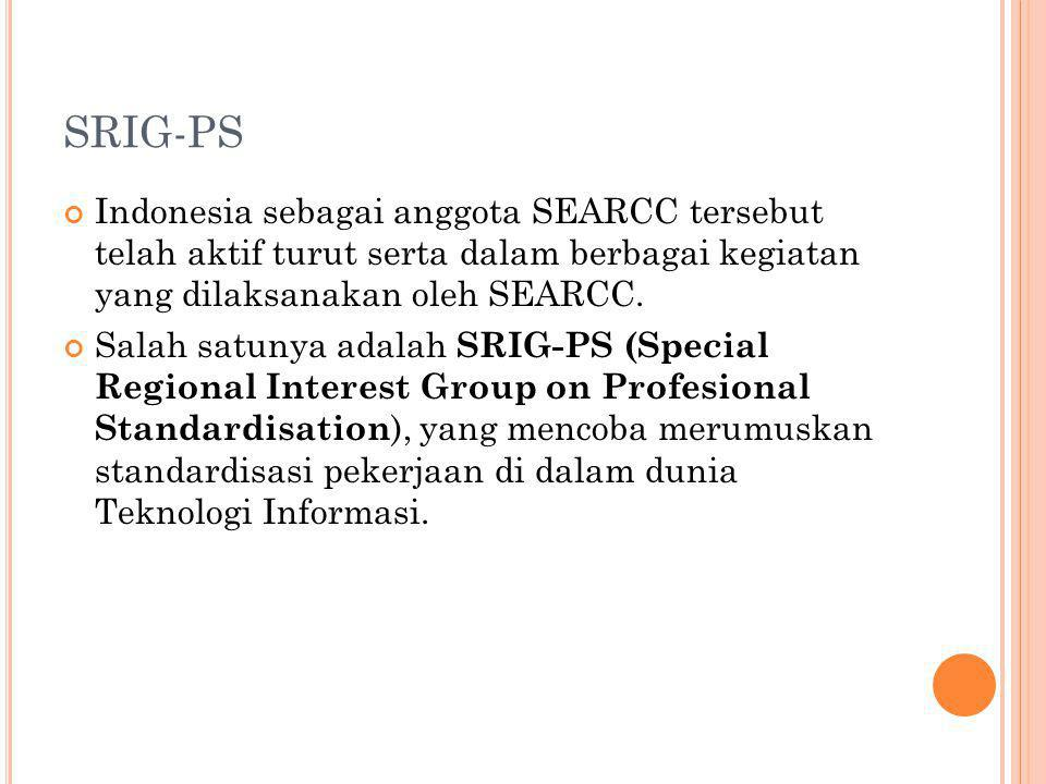 SRIG-PS Indonesia sebagai anggota SEARCC tersebut telah aktif turut serta dalam berbagai kegiatan yang dilaksanakan oleh SEARCC.