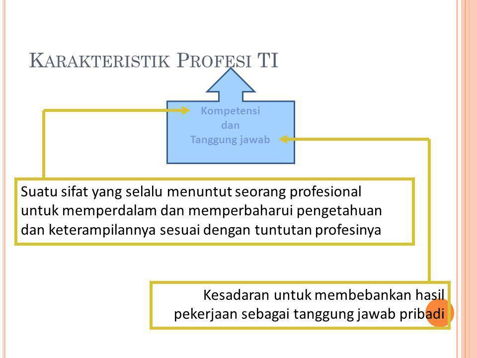 Karakteristik Profesi TI