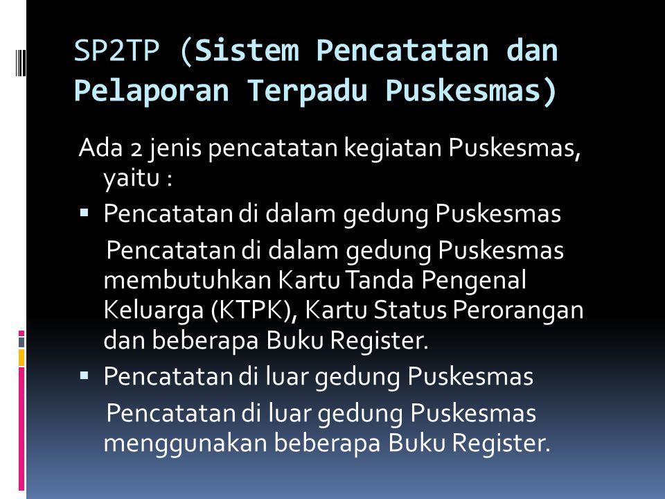 SP2TP (Sistem Pencatatan dan Pelaporan Terpadu Puskesmas)