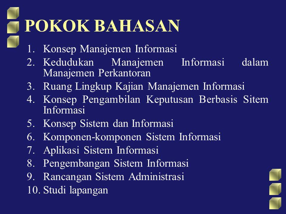 POKOK BAHASAN Konsep Manajemen Informasi