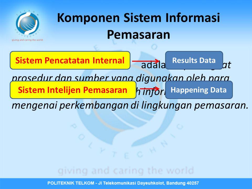 Komponen Sistem Informasi Pemasaran