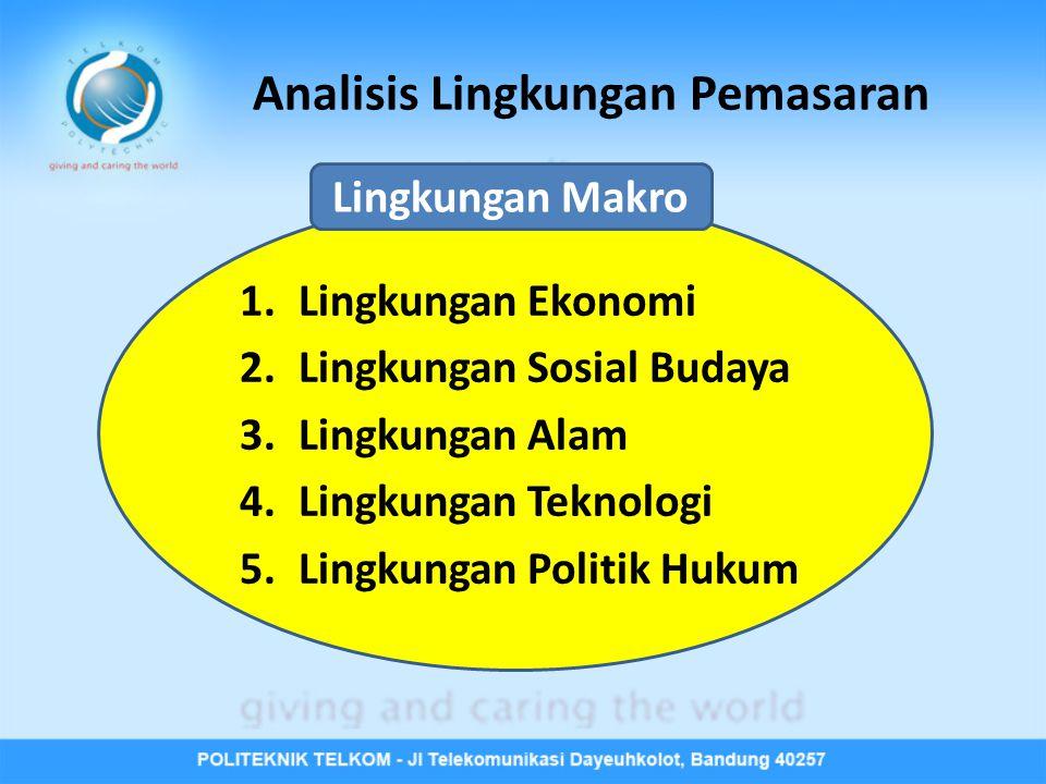 Analisis Lingkungan Pemasaran