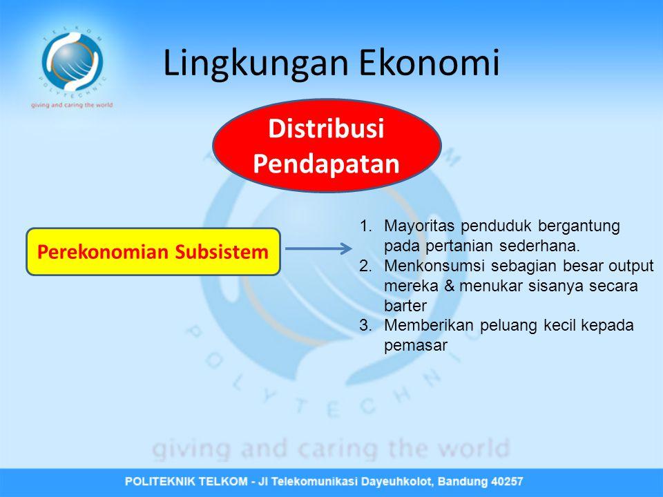 Distribusi Pendapatan Perekonomian Subsistem