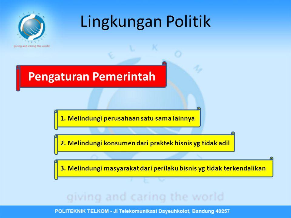 Pengaturan Pemerintah