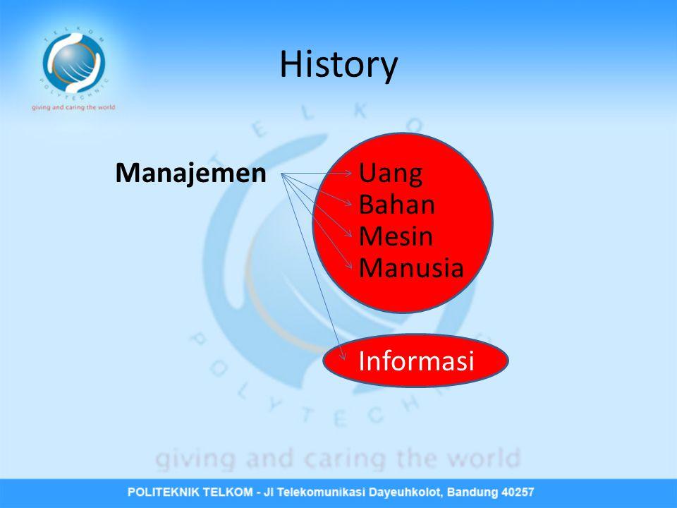 History Manajemen Uang Bahan Mesin Manusia Informasi