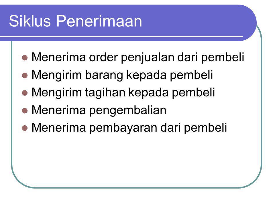 Siklus Penerimaan Menerima order penjualan dari pembeli