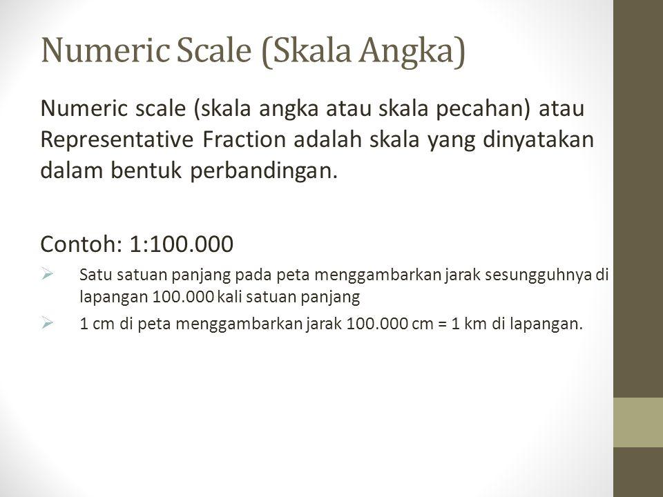 Numeric Scale (Skala Angka)
