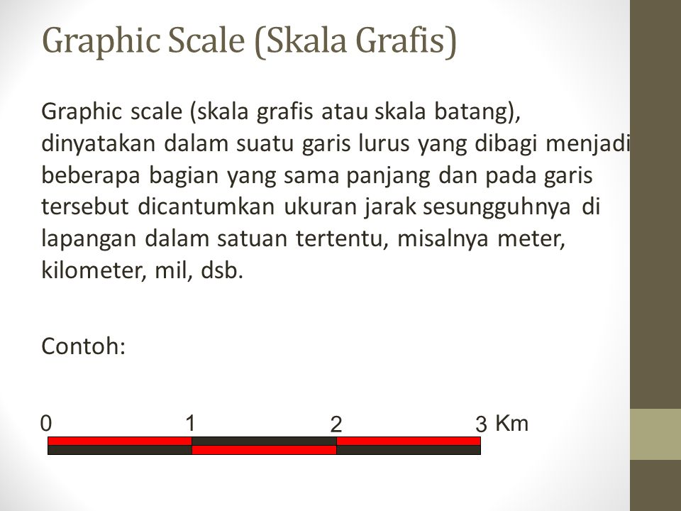 Graphic Scale (Skala Grafis)