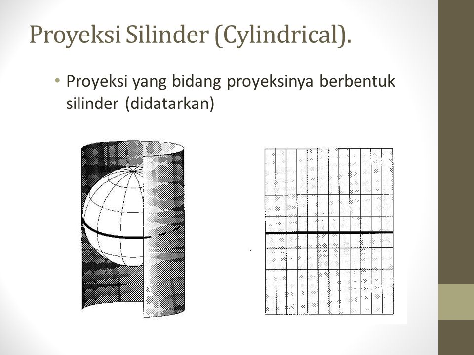 Proyeksi Silinder (Cylindrical).