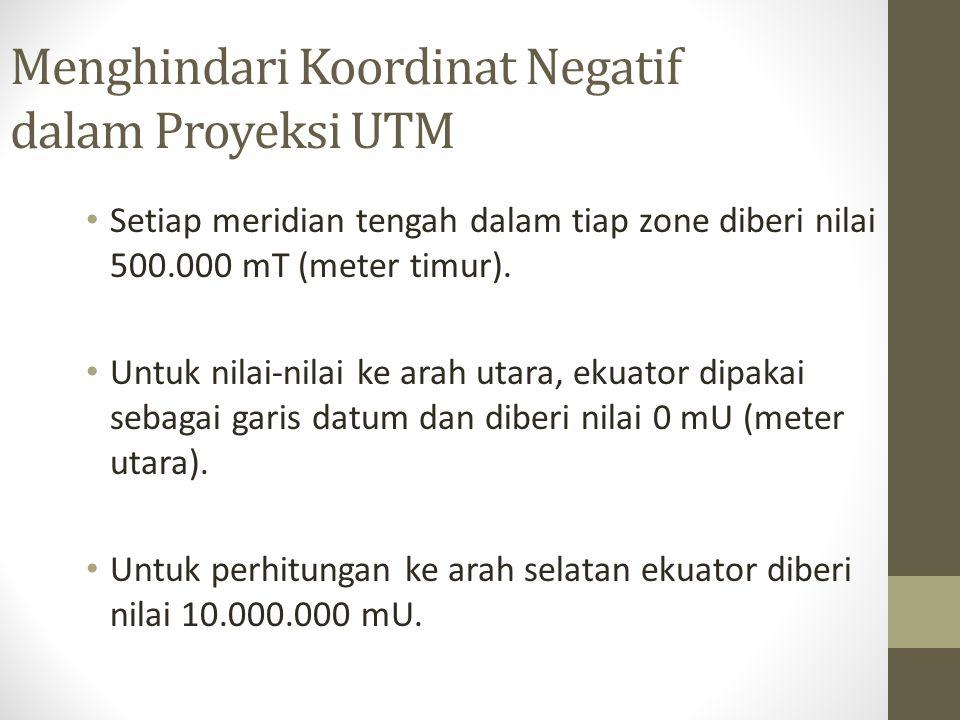 Menghindari Koordinat Negatif dalam Proyeksi UTM