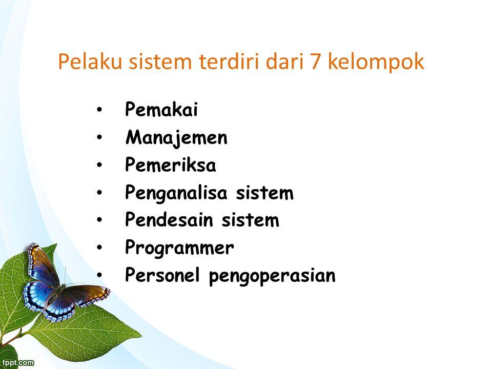 Pelaku sistem terdiri dari 7 kelompok