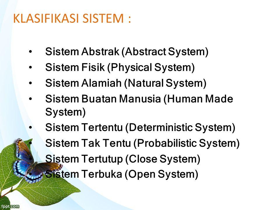 KLASIFIKASI SISTEM : Sistem Abstrak (Abstract System)