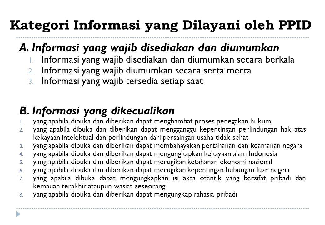 Kategori Informasi yang Dilayani oleh PPID