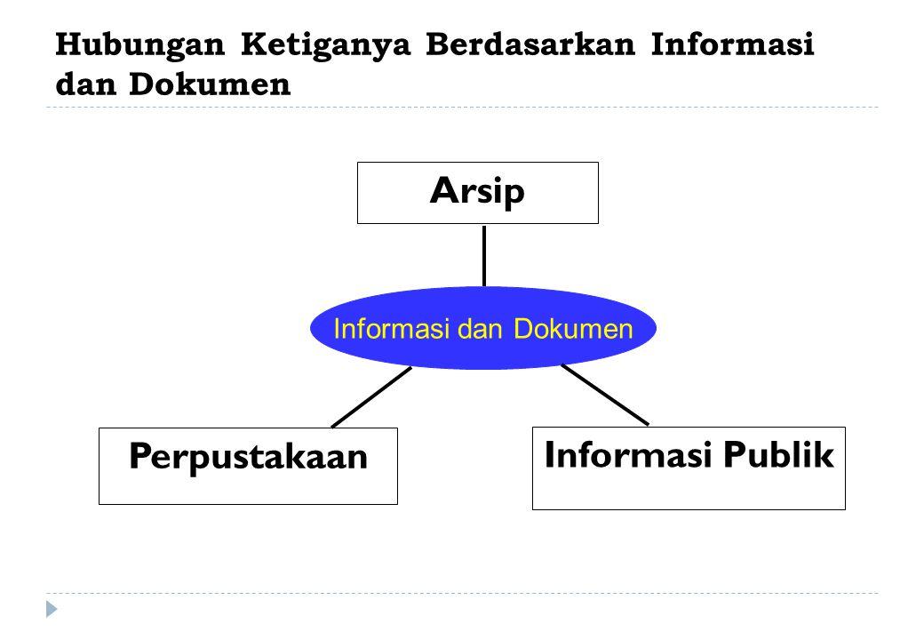 Hubungan Ketiganya Berdasarkan Informasi dan Dokumen
