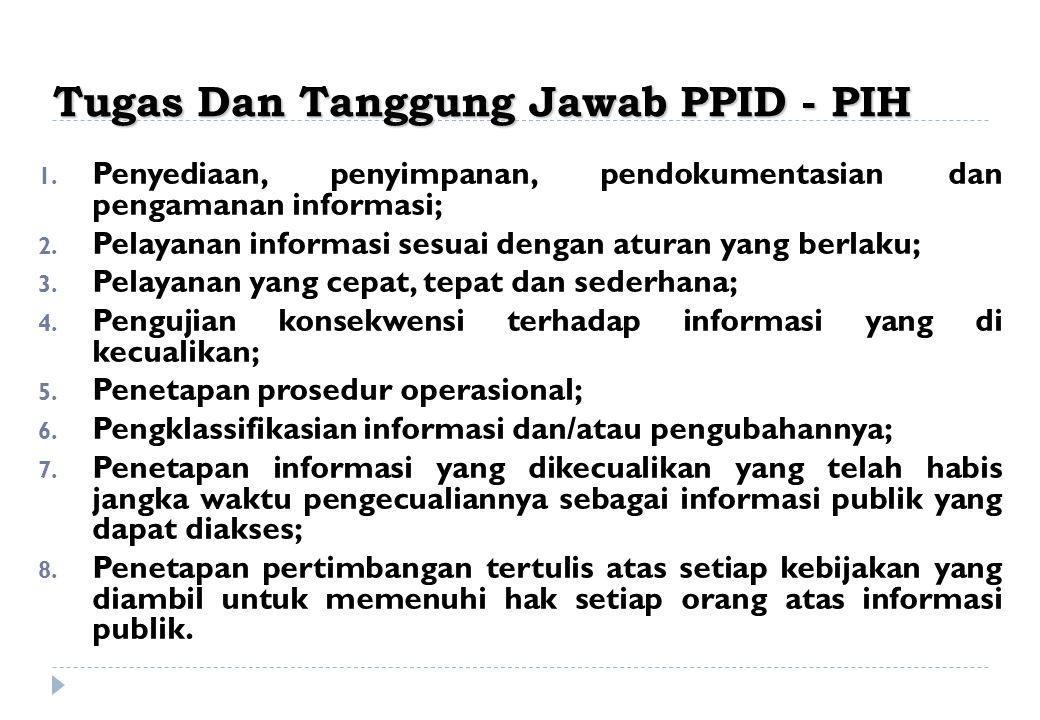 Tugas Dan Tanggung Jawab PPID - PIH