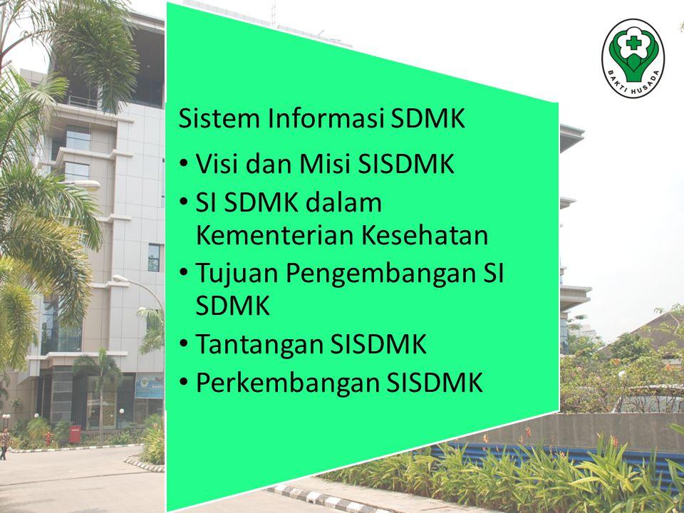 Sistem Informasi SDMK Visi dan Misi SISDMK. SI SDMK dalam Kementerian Kesehatan. Tujuan Pengembangan SI SDMK.