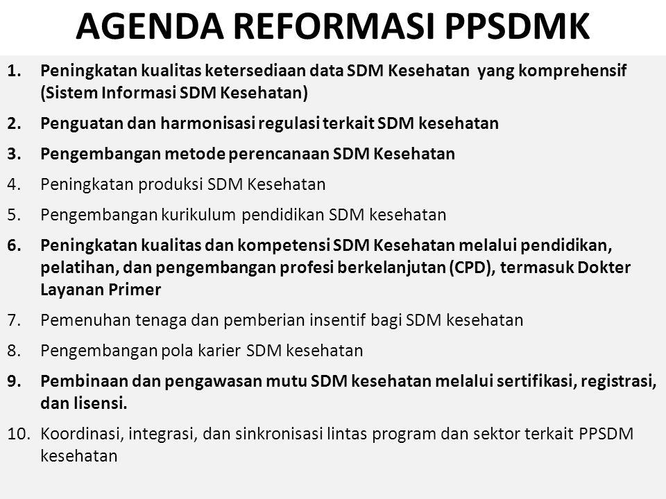 AGENDA REFORMASI PPSDMK