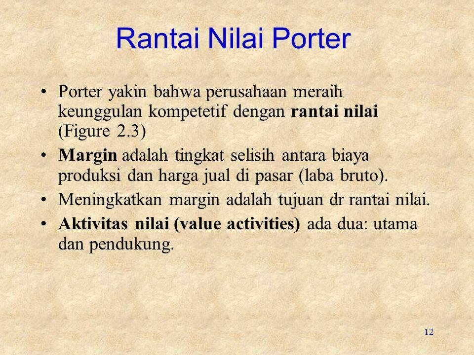 Rantai Nilai Porter Porter yakin bahwa perusahaan meraih keunggulan kompetetif dengan rantai nilai (Figure 2.3)