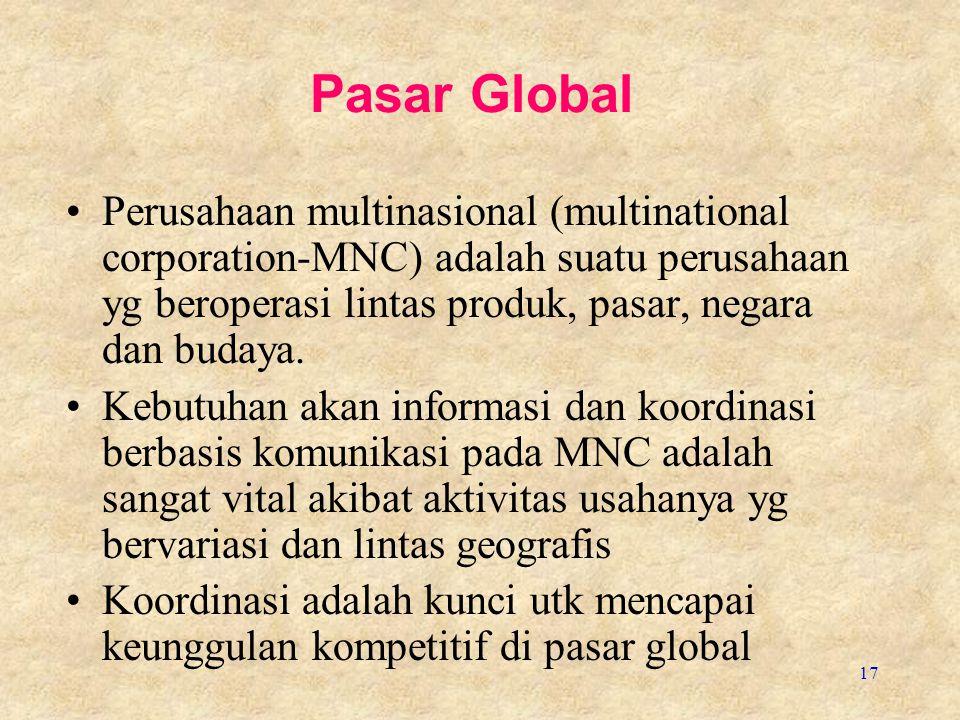 Pasar Global Perusahaan multinasional (multinational corporation-MNC) adalah suatu perusahaan yg beroperasi lintas produk, pasar, negara dan budaya.