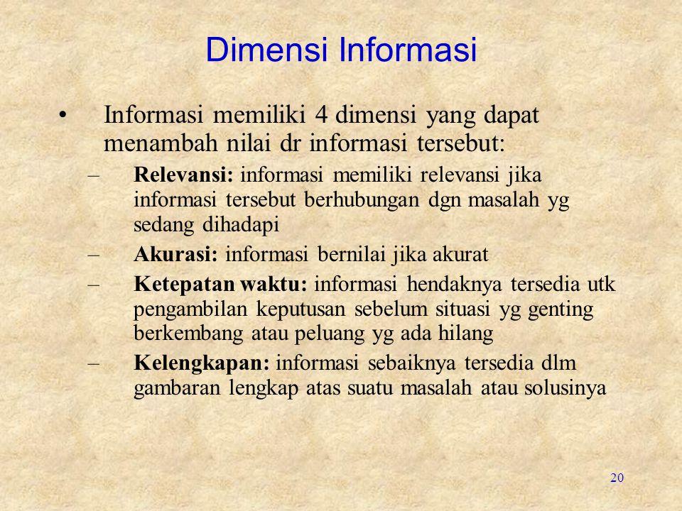 Dimensi Informasi Informasi memiliki 4 dimensi yang dapat menambah nilai dr informasi tersebut: