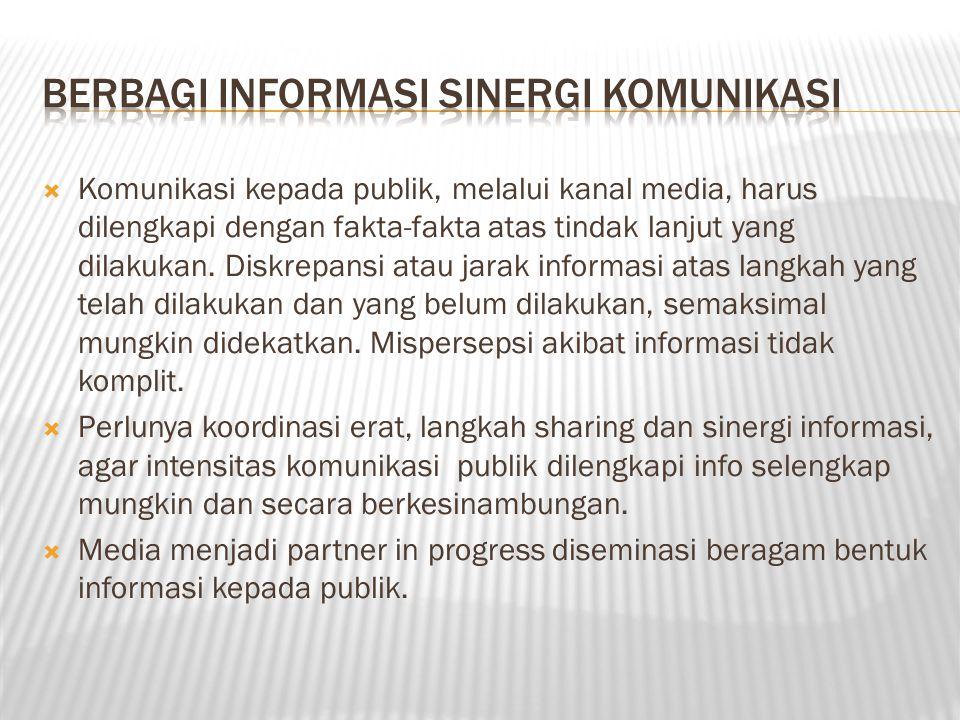 Berbagi Informasi Sinergi Komunikasi