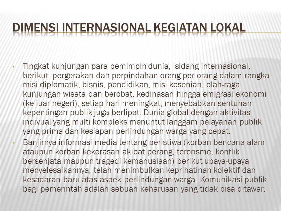 Dimensi Internasional Kegiatan Lokal
