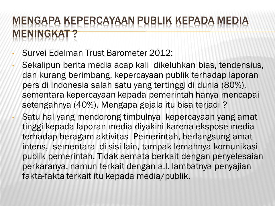 Mengapa Kepercayaan Publik Kepada Media Meningkat