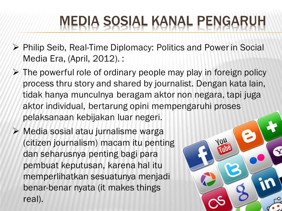 Media Sosial Kanal Pengaruh