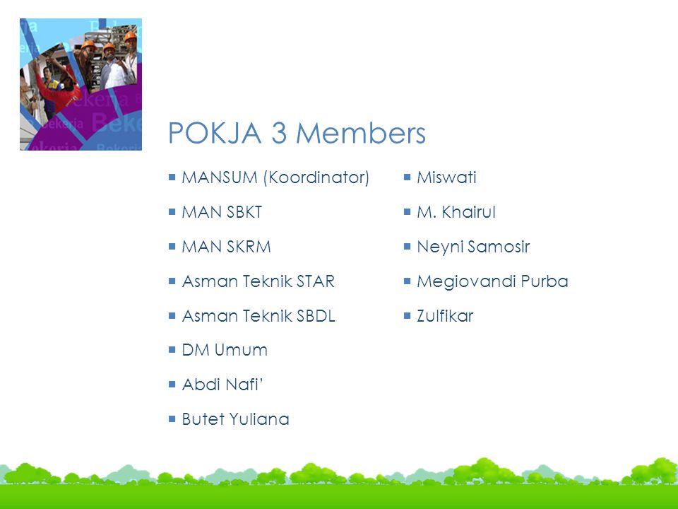 POKJA 3 Members MANSUM (Koordinator) Miswati MAN SBKT M. Khairul