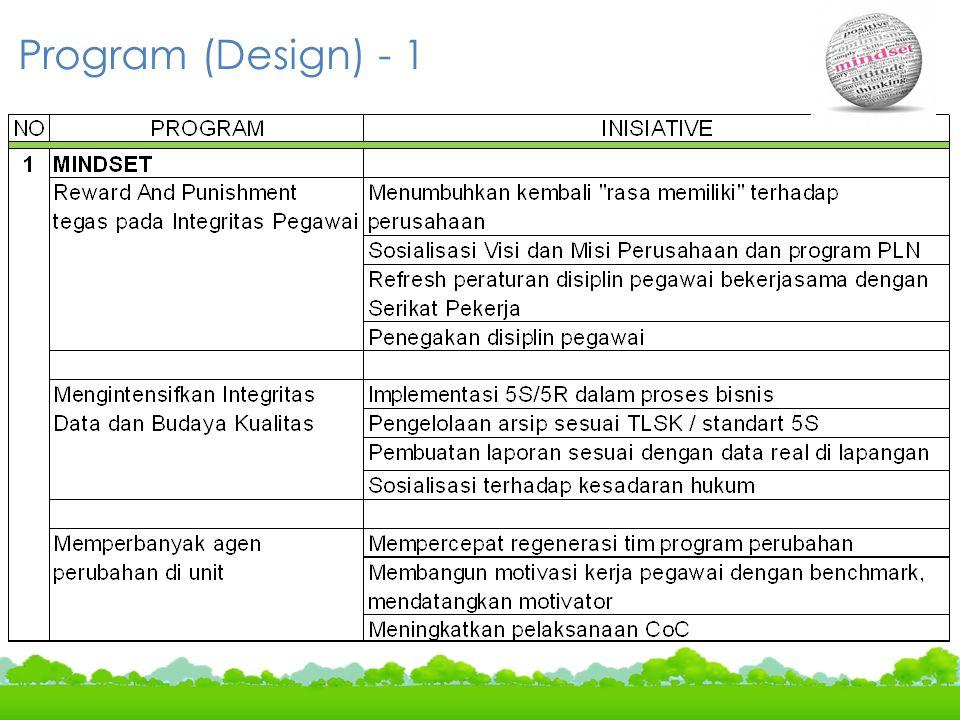 Program (Design) - 1