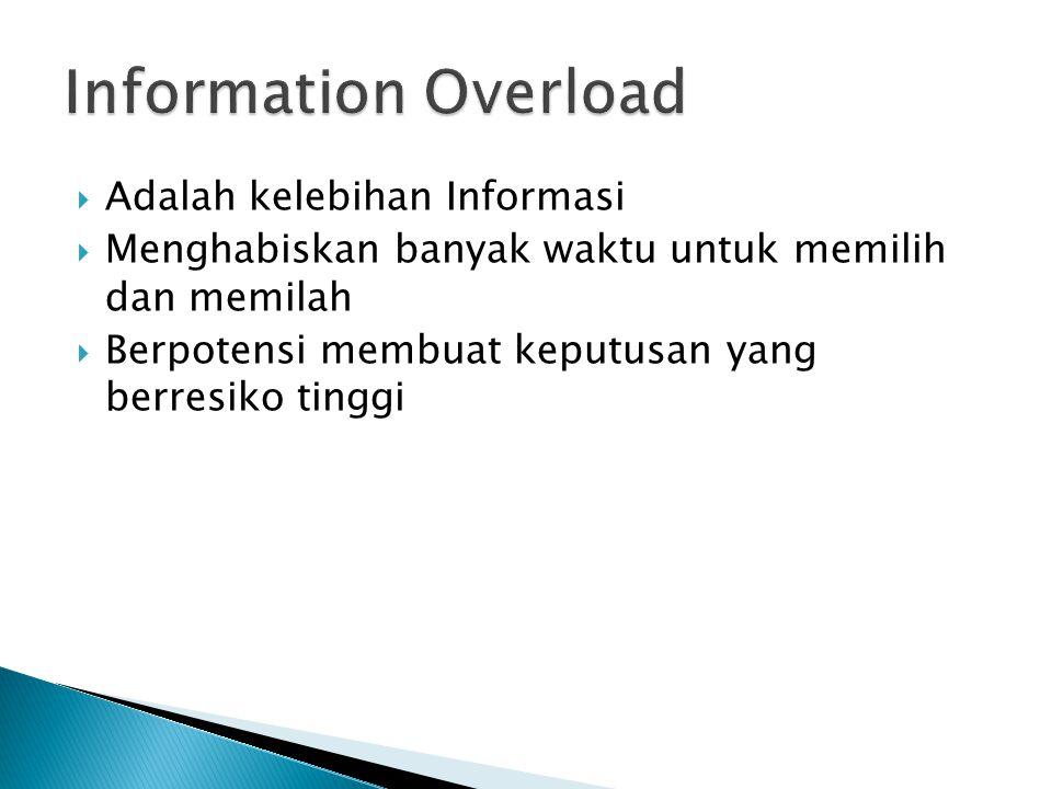 Information Overload Adalah kelebihan Informasi