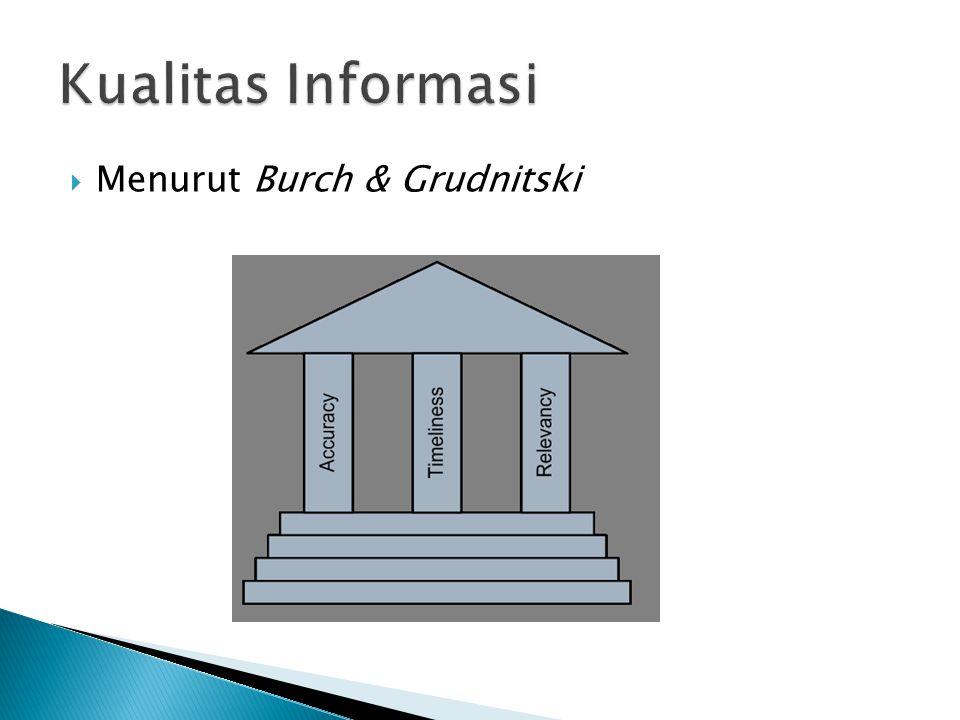 Kualitas Informasi Menurut Burch & Grudnitski
