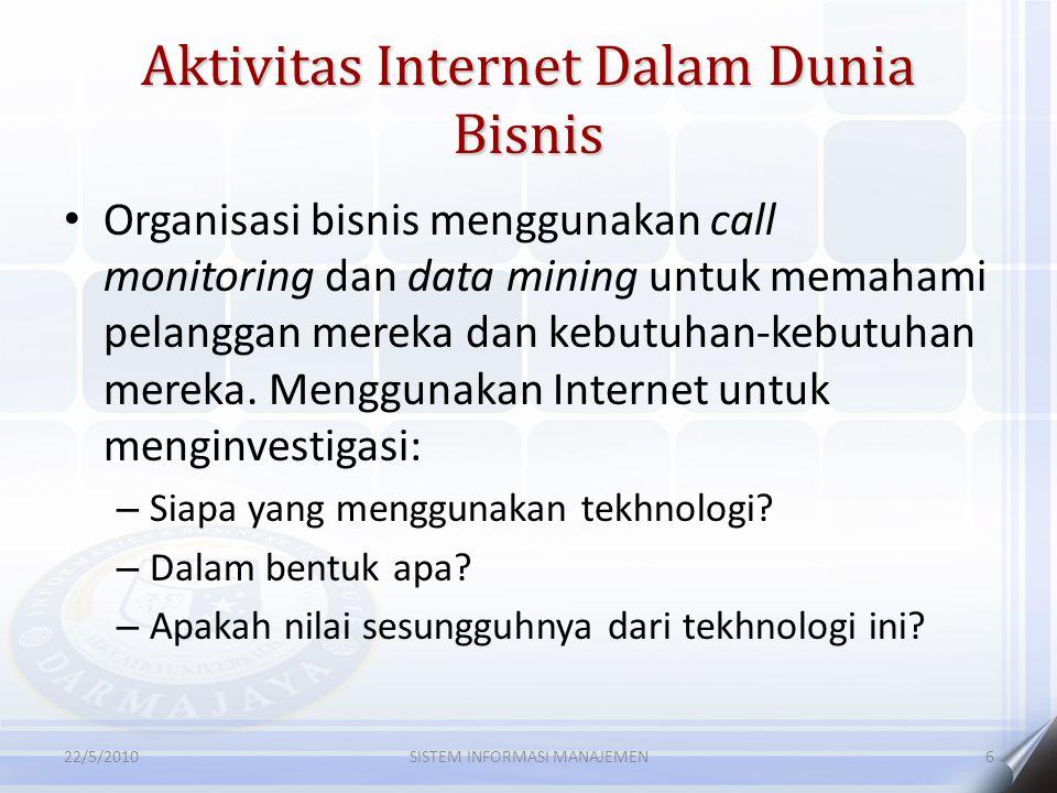 Aktivitas Internet Dalam Dunia Bisnis