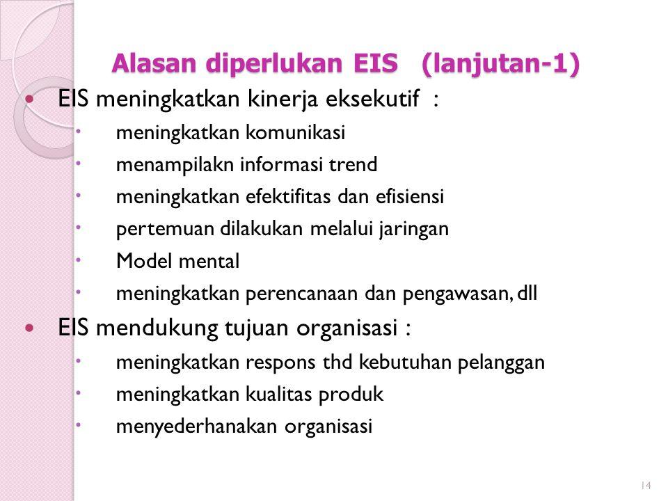 Alasan diperlukan EIS (lanjutan-1)